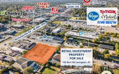 100% Occupied Retail Investment Property