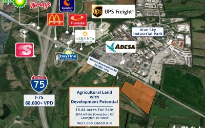 JUST LISTED: 5916 Athens Boonesboro Rd Lexington, KY | Agricultural Land with Development Potential