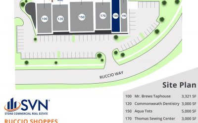 JUST LISTED – Retail Suite in Ruccio Shoppes – Suite 180